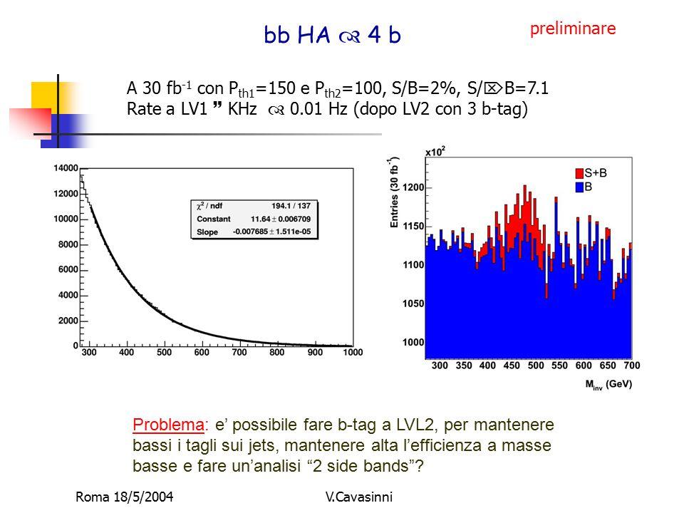 Roma 18/5/2004V.Cavasinni Problema: e' possibile fare b-tag a LVL2, per mantenere bassi i tagli sui jets, mantenere alta l'efficienza a masse basse e fare un'analisi 2 side bands .