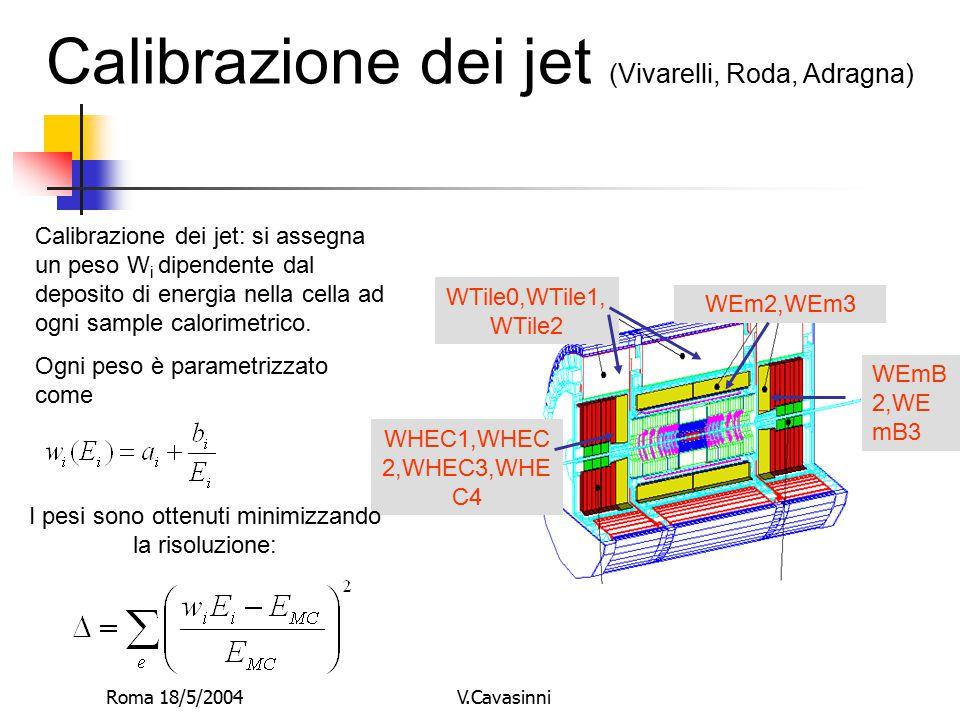 Roma 18/5/2004V.Cavasinni Calibrazione dei jet (Vivarelli, Roda, Adragna) Calibrazione dei jet: si assegna un peso W i dipendente dal deposito di energia nella cella ad ogni sample calorimetrico.