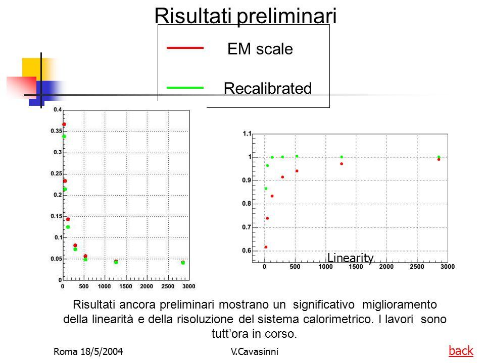 Roma 18/5/2004V.Cavasinni Risultati preliminari EM scale Recalibrated Risultati ancora preliminari mostrano un significativo miglioramento della linearità e della risoluzione del sistema calorimetrico.