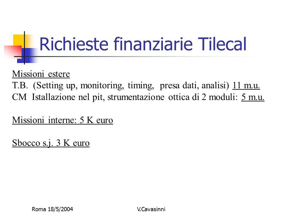 Roma 18/5/2004V.Cavasinni Richieste finanziarie Tilecal Missioni estere T.B. (Setting up, monitoring, timing, presa dati, analisi) 11 m.u. CM Istallaz