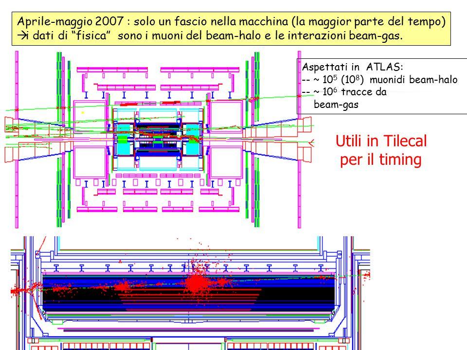 Roma 18/5/2004V.Cavasinni Aprile-maggio 2007 : solo un fascio nella macchina (la maggior parte del tempo)  i dati di fisica sono i muoni del beam-halo e le interazioni beam-gas.