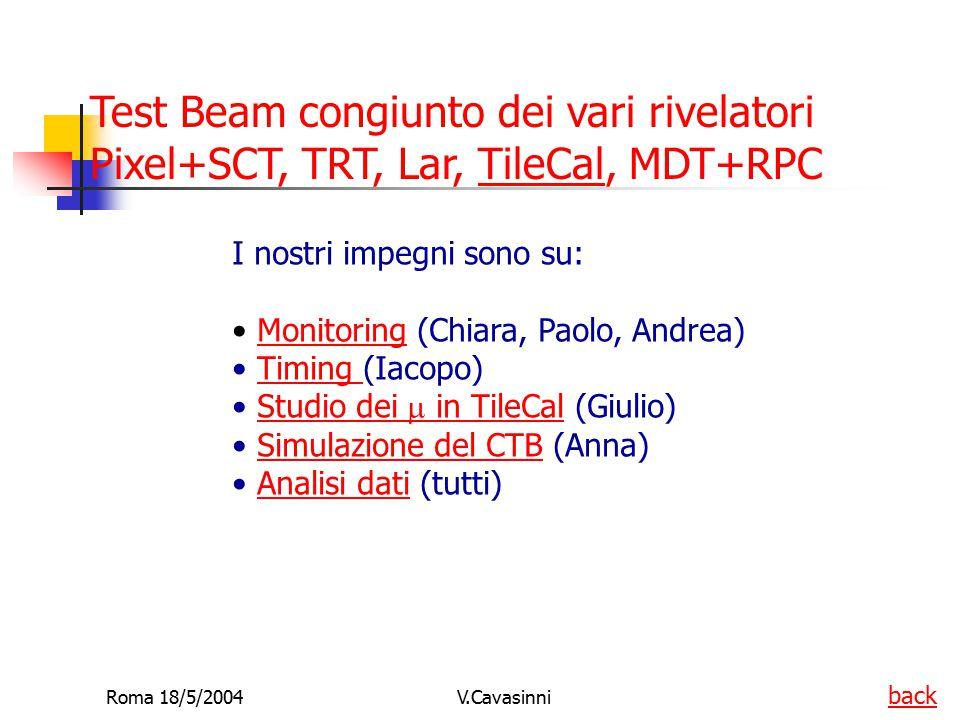 Roma 18/5/2004V.Cavasinni Test Beam congiunto dei vari rivelatori Pixel+SCT, TRT, Lar, TileCal, MDT+RPC I nostri impegni sono su: Monitoring (Chiara, Paolo, Andrea)Monitoring Timing (Iacopo)Timing Studio dei  in TileCal (Giulio) Simulazione del CTB (Anna) Analisi dati (tutti) back