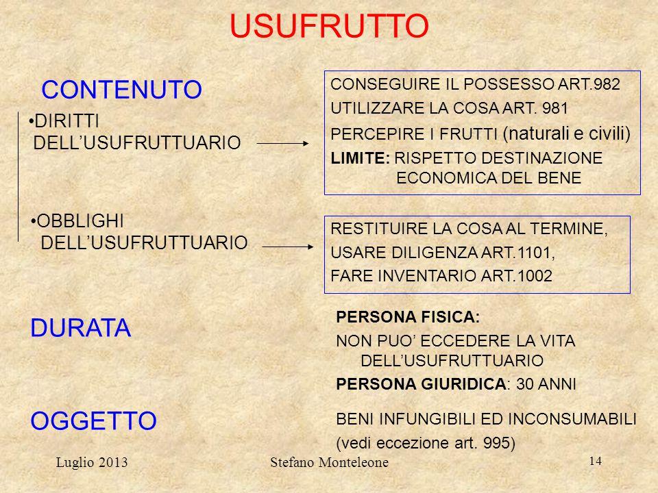 Luglio 2013Stefano Monteleone 14 USUFRUTTO CONTENUTO DIRITTI DELL'USUFRUTTUARIO OBBLIGHI DELL'USUFRUTTUARIO DURATA OGGETTO CONSEGUIRE IL POSSESSO ART.
