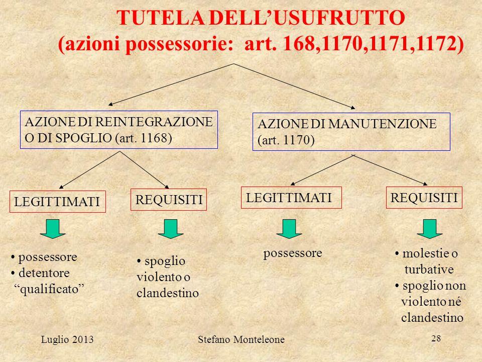 Luglio 2013Stefano Monteleone 28 TUTELA DELL'USUFRUTTO (azioni possessorie: art. 168,1170,1171,1172) AZIONE DI REINTEGRAZIONE O DI SPOGLIO (art. 1168)