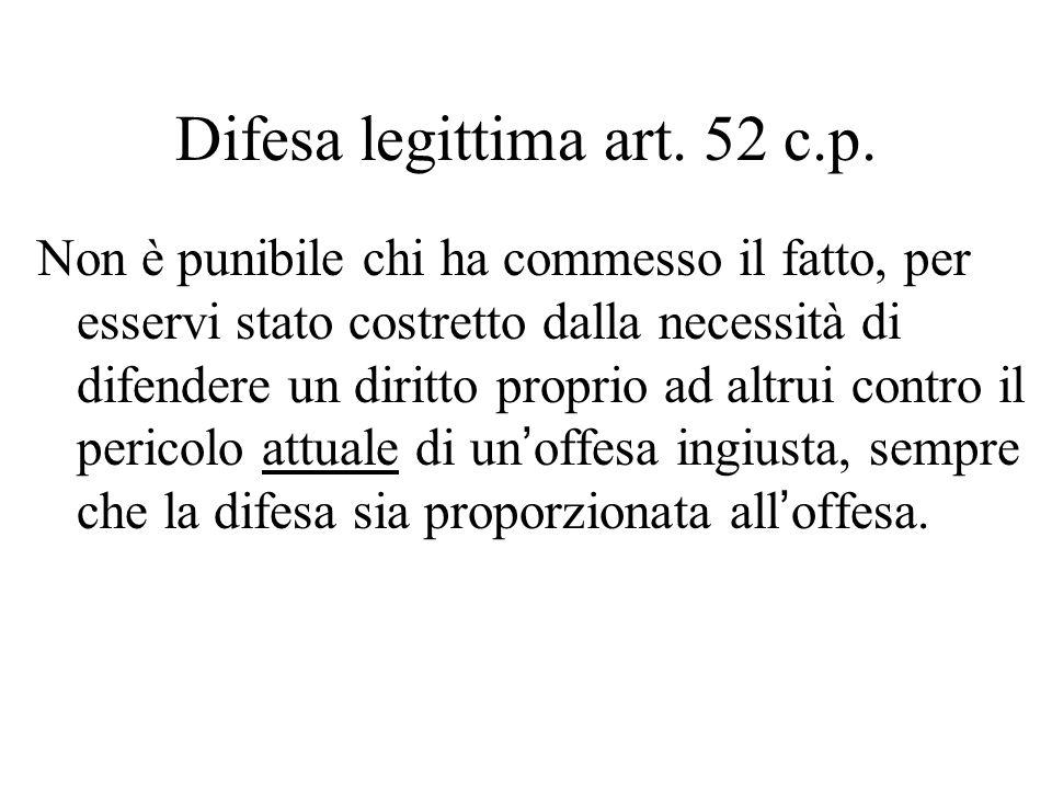 Difesa legittima art. 52 c.p. Non è punibile chi ha commesso il fatto, per esservi stato costretto dalla necessità di difendere un diritto proprio ad