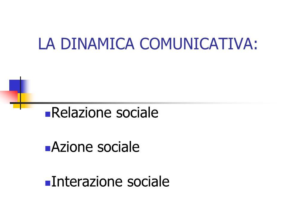 LA DINAMICA COMUNICATIVA: Relazione sociale Azione sociale Interazione sociale