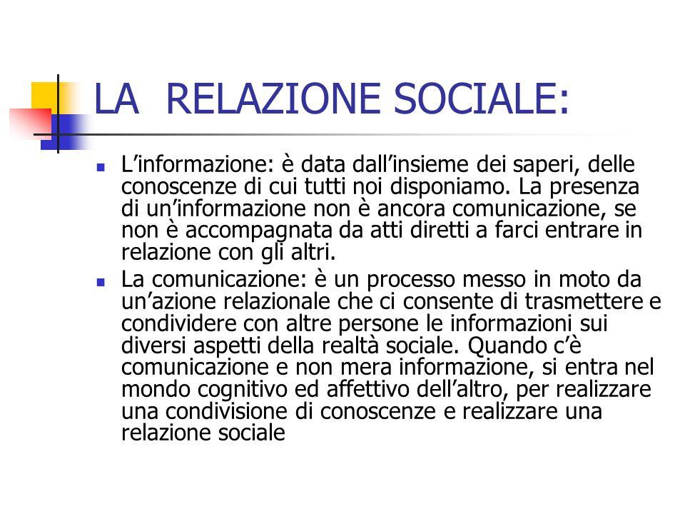 LA RELAZIONE SOCIALE: L'informazione: è data dall'insieme dei saperi, delle conoscenze di cui tutti noi disponiamo. La presenza di un'informazione non