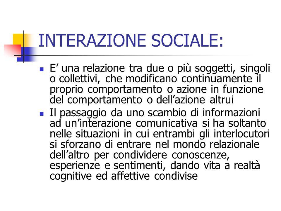 INTERAZIONE SOCIALE: E' una relazione tra due o più soggetti, singoli o collettivi, che modificano continuamente il proprio comportamento o azione in