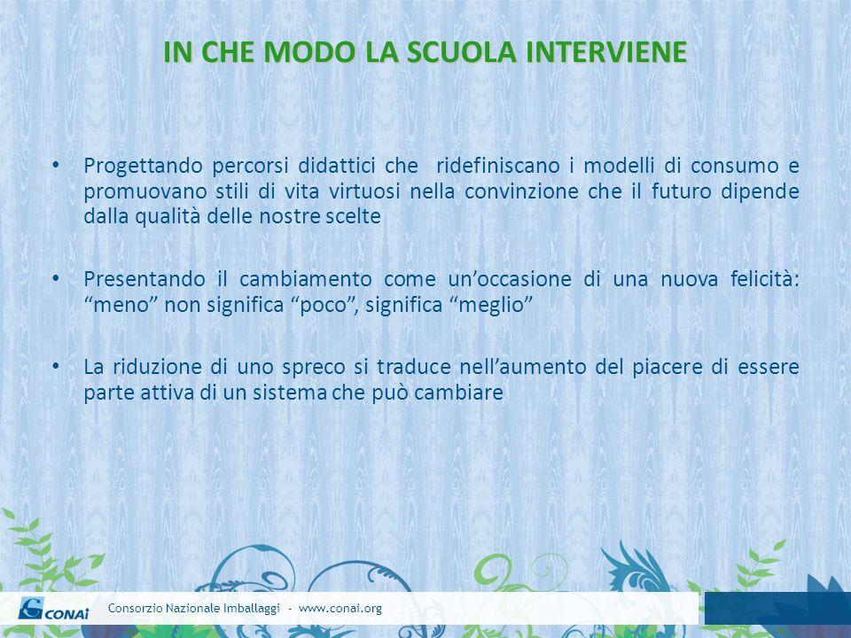 Consorzio Nazionale Imballaggi - www.conai.org IN CHE MODO LA SCUOLA INTERVIENE Progettando percorsi didattici che ridefiniscano i modelli di consumo