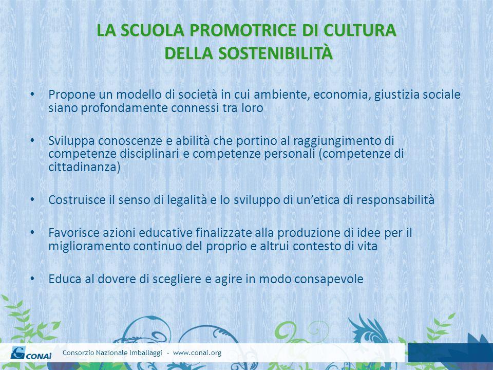 Consorzio Nazionale Imballaggi - www.conai.org LA SCUOLA PROMOTRICE DI CULTURA DELLA SOSTENIBILITÀ Propone un modello di società in cui ambiente, econ