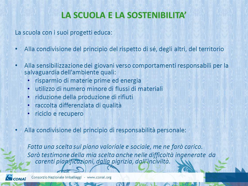 Consorzio Nazionale Imballaggi - www.conai.org LA SCUOLA E LA SOSTENIBILITA' La scuola con i suoi progetti educa: Alla condivisione del principio del