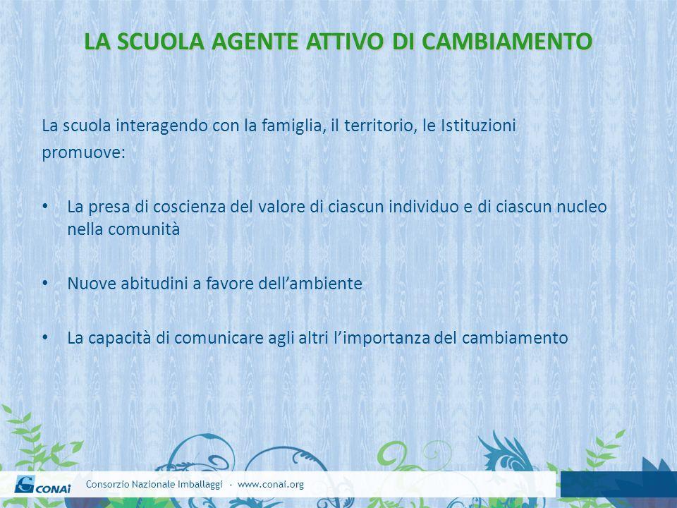 Consorzio Nazionale Imballaggi - www.conai.org LA SCUOLA AGENTE ATTIVO DI CAMBIAMENTO La scuola interagendo con la famiglia, il territorio, le Istituz