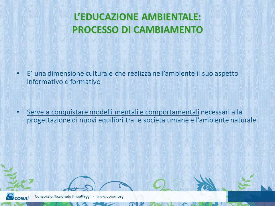 Consorzio Nazionale Imballaggi - www.conai.org L'EDUCAZIONE AMBIENTALE: PROCESSO DI CAMBIAMENTO E' una dimensione culturale che realizza nell'ambiente