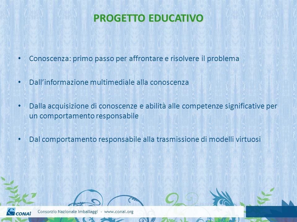 Consorzio Nazionale Imballaggi - www.conai.org PROGETTO EDUCATIVO Conoscenza: primo passo per affrontare e risolvere il problema Dall'informazione mul