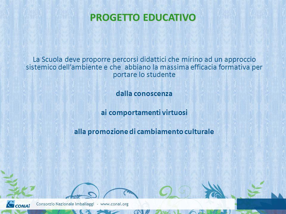 Consorzio Nazionale Imballaggi - www.conai.org PROGETTO EDUCATIVO La Scuola deve proporre percorsi didattici che mirino ad un approccio sistemico dell
