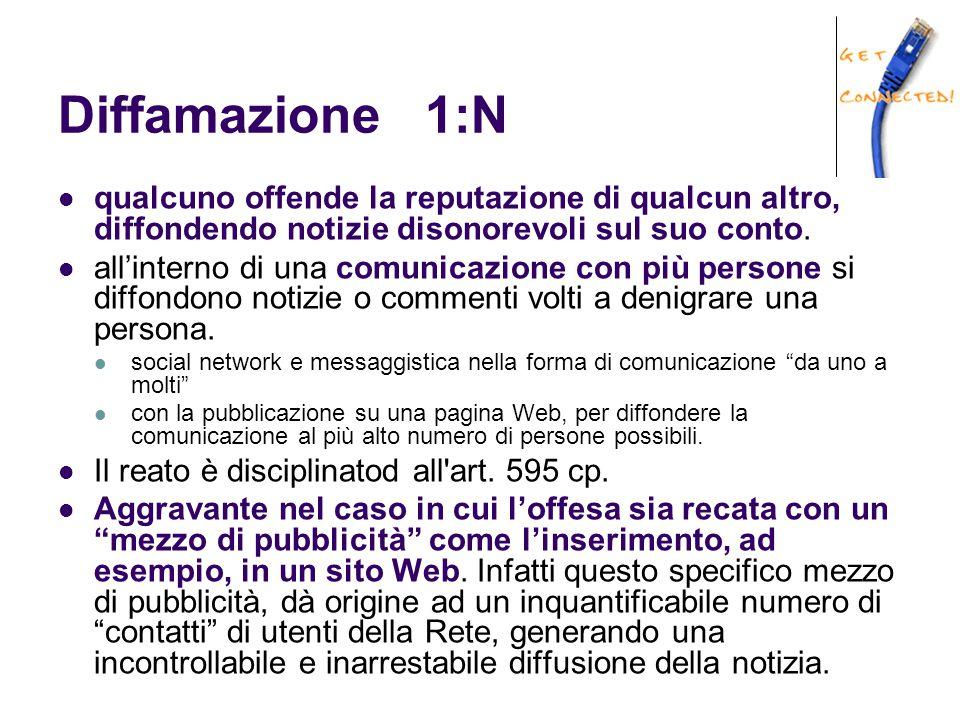 Diffamazione 1:N qualcuno offende la reputazione di qualcun altro, diffondendo notizie disonorevoli sul suo conto. all'interno di una comunicazione co