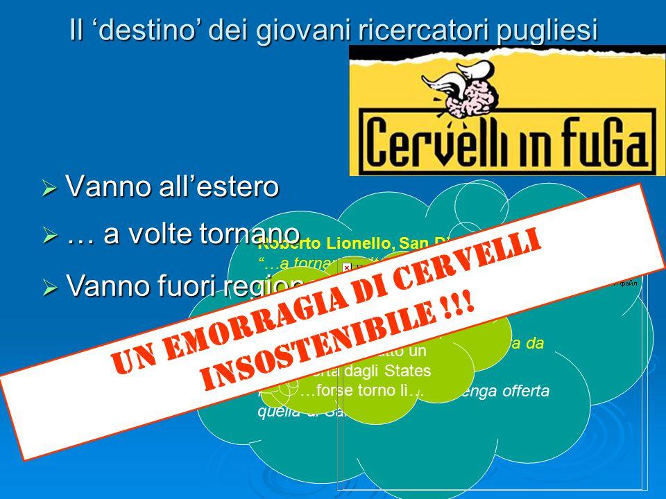  Vanno all'estero Il 'destino' dei giovani ricercatori pugliesi Roberto Lionello, San Diego: …a tornare in Italia ho ormai rinunciato.