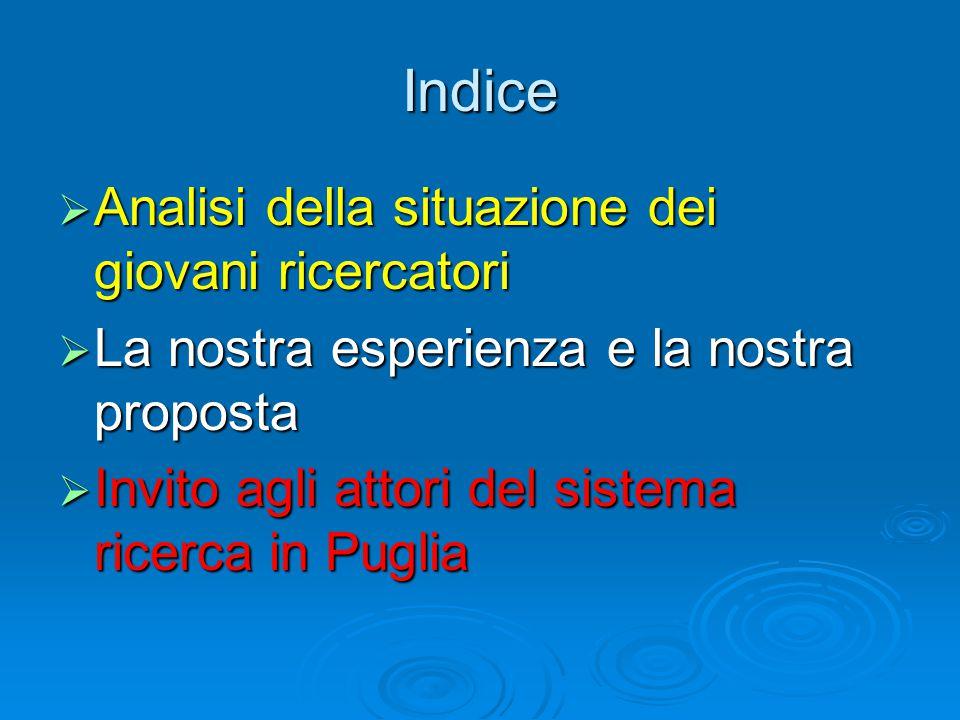 Indice  Analisi della situazione dei giovani ricercatori  La nostra esperienza e la nostra proposta  Invito agli attori del sistema ricerca in Puglia