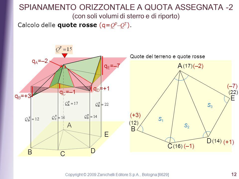 Copyright © 2009 Zanichelli Editore S.p.A., Bologna [6629] 12 Calcolo delle quote rosse (q= Q P –Q T ).