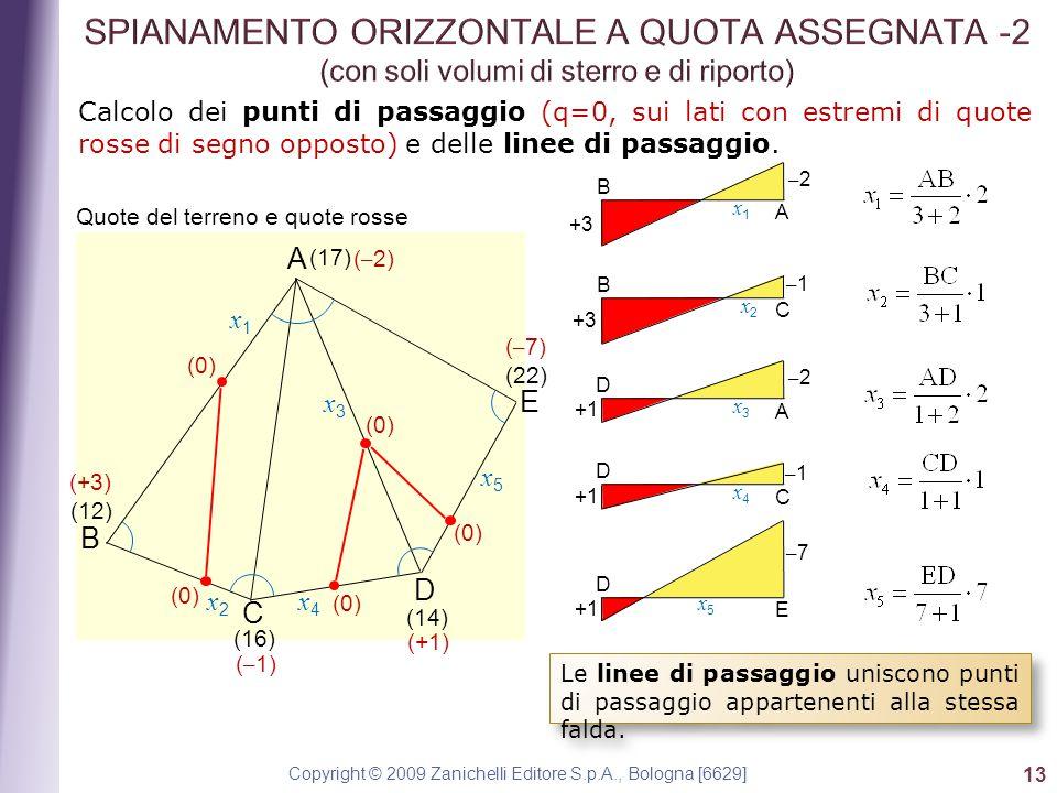 Copyright © 2009 Zanichelli Editore S.p.A., Bologna [6629] 13 Calcolo dei punti di passaggio (q=0, sui lati con estremi di quote rosse di segno opposto) e delle linee di passaggio.