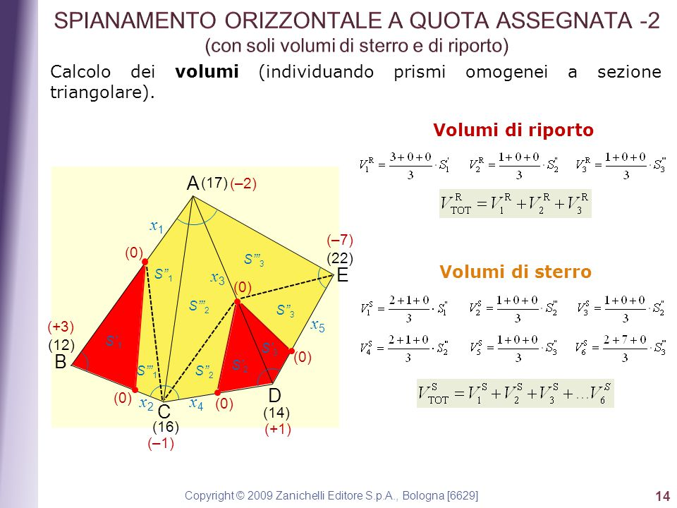 Copyright © 2009 Zanichelli Editore S.p.A., Bologna [6629] 14 Calcolo dei volumi (individuando prismi omogenei a sezione triangolare).