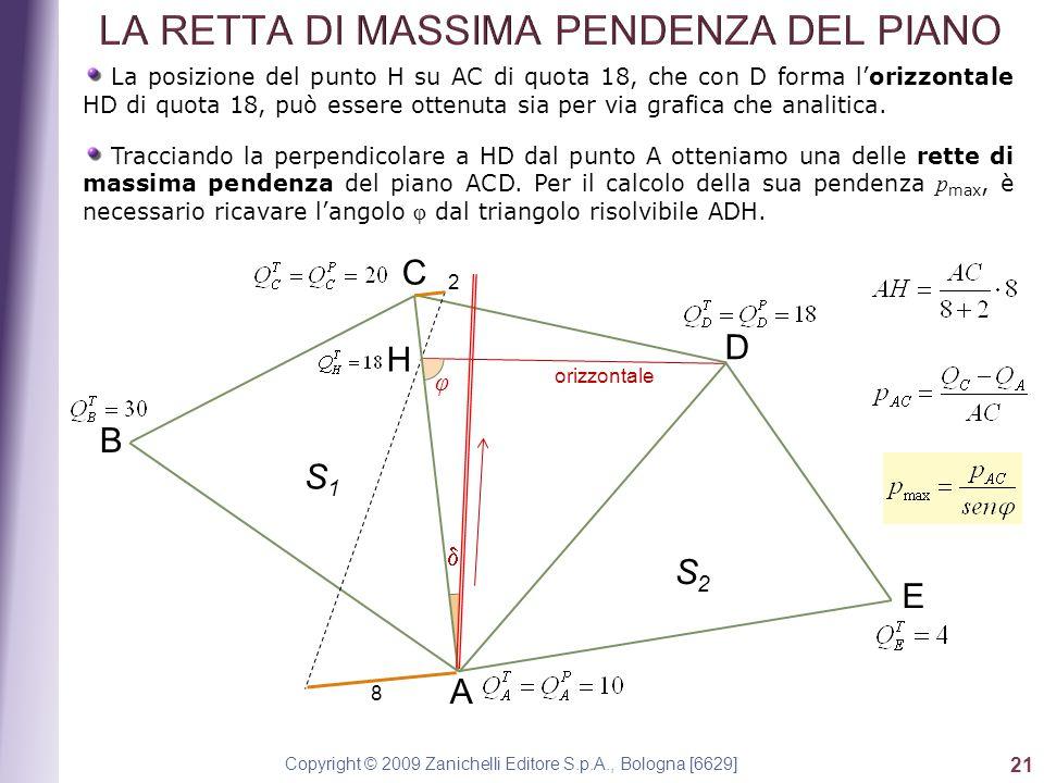Copyright © 2009 Zanichelli Editore S.p.A., Bologna [6629] 21 La posizione del punto H su AC di quota 18, che con D forma l'orizzontale HD di quota 18, può essere ottenuta sia per via grafica che analitica.