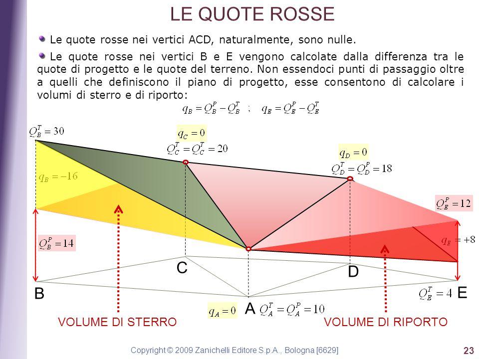 Copyright © 2009 Zanichelli Editore S.p.A., Bologna [6629] 23 Le quote rosse nei vertici ACD, naturalmente, sono nulle. Le quote rosse nei vertici B e