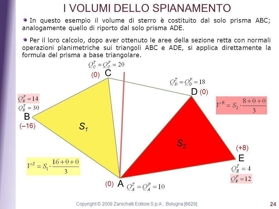 Copyright © 2009 Zanichelli Editore S.p.A., Bologna [6629] 24 In questo esempio il volume di sterro è costituito dal solo prisma ABC; analogamente que