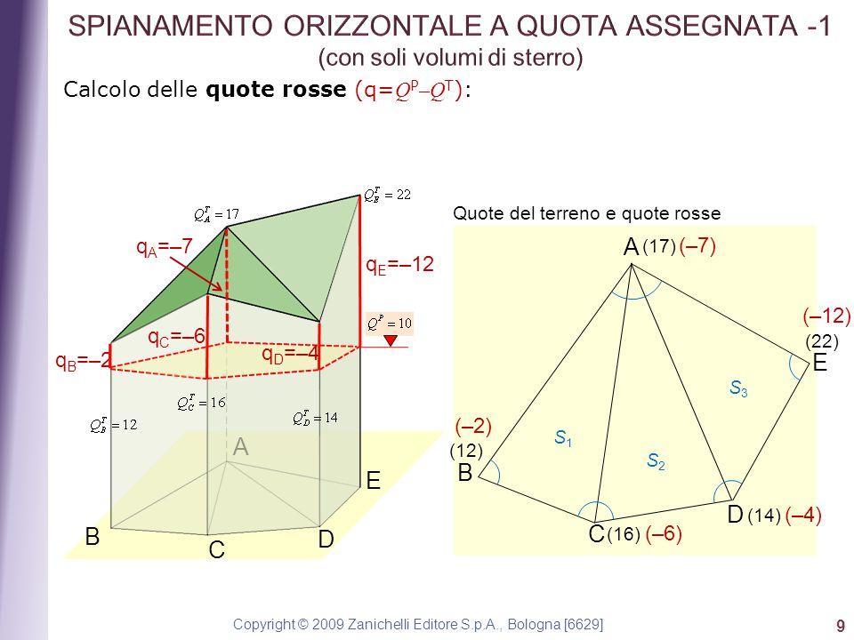 Copyright © 2009 Zanichelli Editore S.p.A., Bologna [6629] 9 Calcolo delle quote rosse (q= Q P –Q T ): A C B D E E A B C D S1S1 S2S2 S3S3 (17) (12) (16) (14) (22) Quote del terreno e quote rosse q A =–7 q B =–2 q C =–6 q D =–4 q E =–12 (–7) (–2) (–6) (–4) (–12)