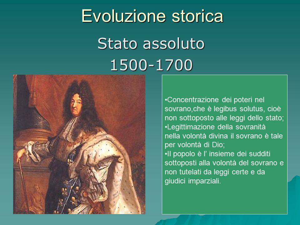 Evoluzione storica Stato assoluto 1500-1700 Concentrazione dei poteri nel sovrano,che è legibus solutus, cioè non sottoposto alle leggi dello stato; L