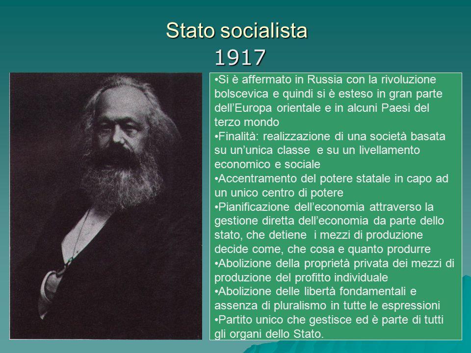 Stato socialista 1917 Si è affermato in Russia con la rivoluzione bolscevica e quindi si è esteso in gran parte dell'Europa orientale e in alcuni Paes