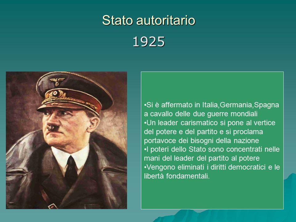Stato autoritario 1925 Si è affermato in Italia,Germania,Spagna a cavallo delle due guerre mondiali Un leader carismatico si pone al vertice del poter