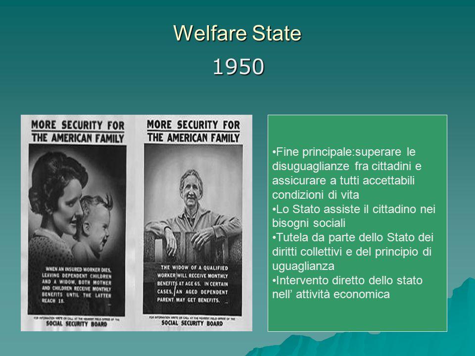 Welfare State 1950 Fine principale:superare le disuguaglianze fra cittadini e assicurare a tutti accettabili condizioni di vita Lo Stato assiste il ci