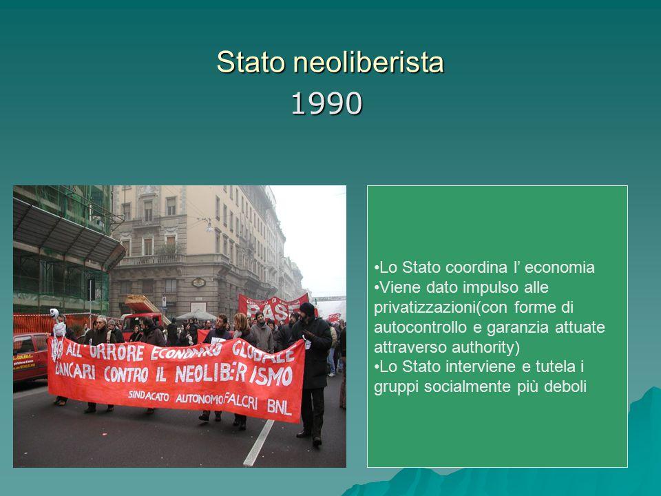 Stato neoliberista 1990 Lo Stato coordina l' economia Viene dato impulso alle privatizzazioni(con forme di autocontrollo e garanzia attuate attraverso