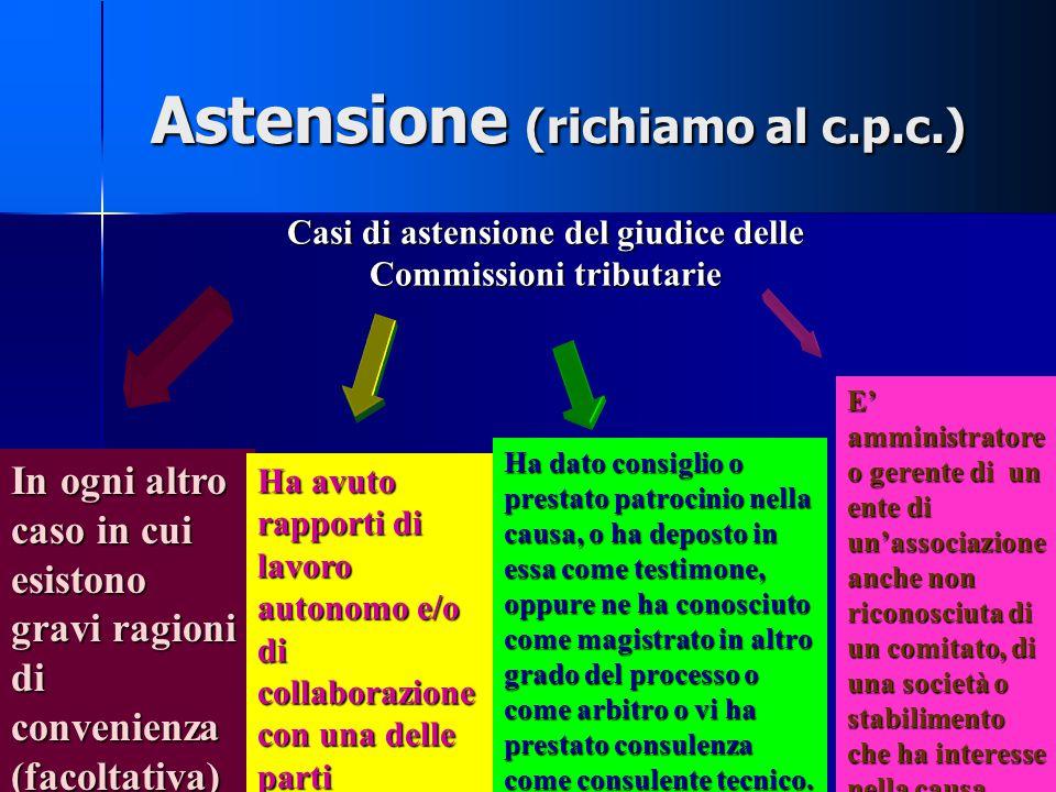 Astensione (richiamo al c.p.c.) Interesse nella causa o in altra vertente su identica questione di diritto Tutore, curatore, procuratore agente o dato
