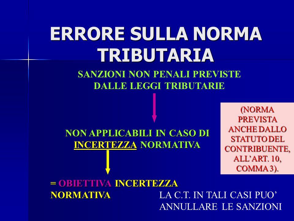 PROVE VIETATE (SEGUE) GIURAMENTO ( =DICHIARAZIONE COMPIUTA DA UNA DELLE PARTI SULLA VERITA' DEI FATTI DI CAUSA EX ARTT. 2736 C.C. E 236 C.P.C. )