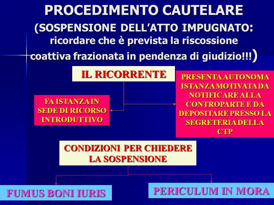 ESTINZIONE DEL PROCESSO ESTINZIONE RINUNCIA AL RICORSO INATTIVITA' DELLE PARTI CESSAZIONE DELLA MATERIA DEL CONTENDERE