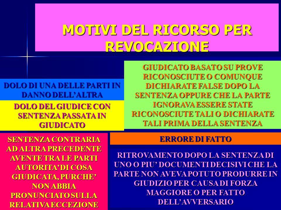 MOTIVI DEL RICORSO PER CASSAZIONE (GIUDICE DI LEGITTIMITA') MOTIVI ATTINENTI ALLA GIURISDIZIONE VIOLAZIONE DELLE NORME SULLA COMPETENZA VIOLAZIONE O F