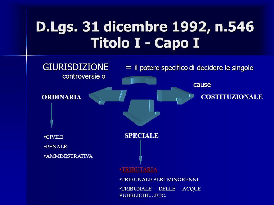 CONCETTO DI PARTE ATTENZIONE: NEL GIUDIZIO TRIBUTARIO LA PARTE RICORRENTE IN SENSO FORMALE E' IL CONTRIBUENTE, LA PARTE RICORRENTE IN SENSO SOSTANZIALE E' L'UFFICIO IMPOSITORE (CON CONSEGUENTE INVERSIONE DELL'ONERE PROBATORIO).