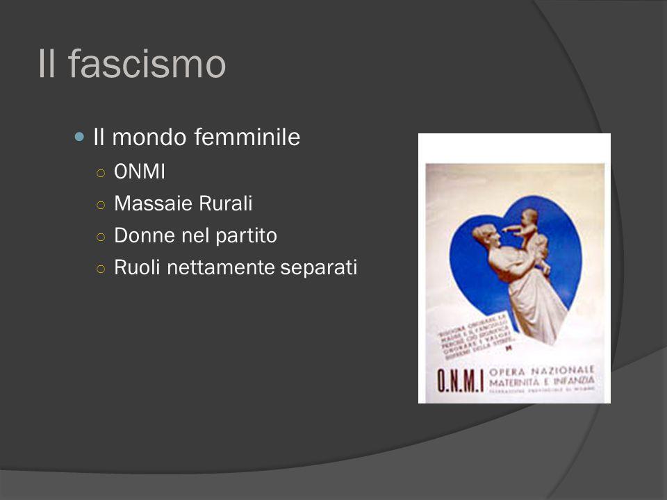 Il fascismo Il mondo femminile ○ ONMI ○ Massaie Rurali ○ Donne nel partito ○ Ruoli nettamente separati