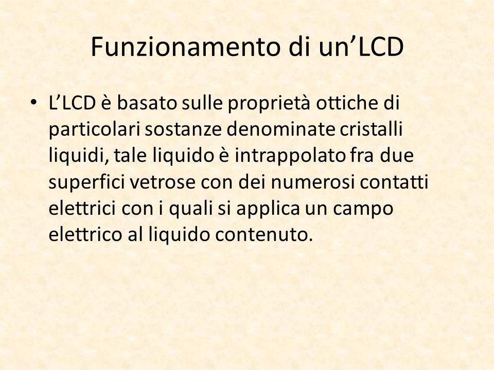 Funzionamento di un'LCD L'LCD è basato sulle proprietà ottiche di particolari sostanze denominate cristalli liquidi, tale liquido è intrappolato fra due superfici vetrose con dei numerosi contatti elettrici con i quali si applica un campo elettrico al liquido contenuto.
