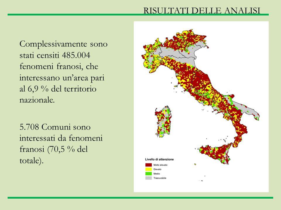 Complessivamente sono stati censiti 485.004 fenomeni franosi, che interessano un'area pari al 6,9 % del territorio nazionale. 5.708 Comuni sono intere