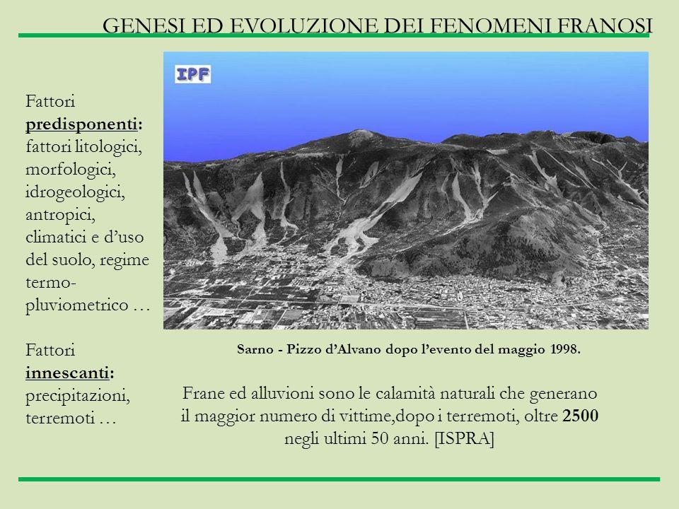 GENESI ED EVOLUZIONE DEI FENOMENI FRANOSI Fattori predisponenti: fattori litologici, morfologici, idrogeologici, antropici, climatici e d'uso del suol