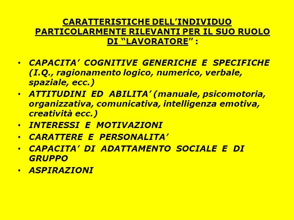 """CARATTERISTICHE DELL'INDIVIDUO PARTICOLARMENTE RILEVANTI PER IL SUO RUOLO DI """"LAVORATORE"""" : CAPACITA' COGNITIVE GENERICHE E SPECIFICHE (I.Q., ragionam"""