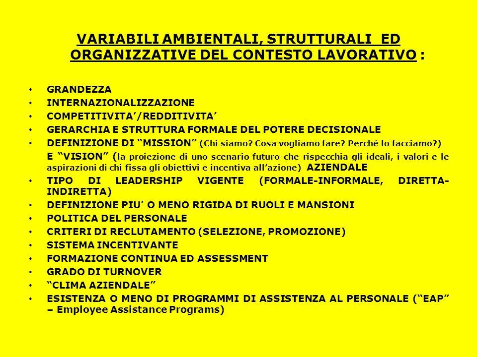 VARIABILI AMBIENTALI, STRUTTURALI ED ORGANIZZATIVE DEL CONTESTO LAVORATIVO : GRANDEZZA INTERNAZIONALIZZAZIONE COMPETITIVITA'/REDDITIVITA' GERARCHIA E