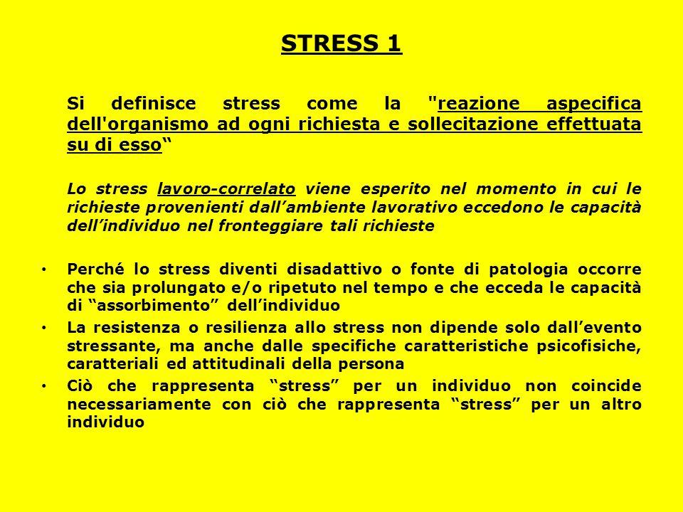 STRESS 1 Si definisce stress come la