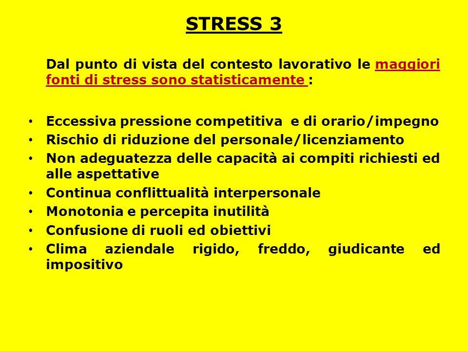 STRESS 3 Dal punto di vista del contesto lavorativo le maggiori fonti di stress sono statisticamente : Eccessiva pressione competitiva e di orario/imp