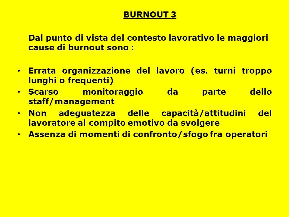 BURNOUT 3 Dal punto di vista del contesto lavorativo le maggiori cause di burnout sono : Errata organizzazione del lavoro (es. turni troppo lunghi o f