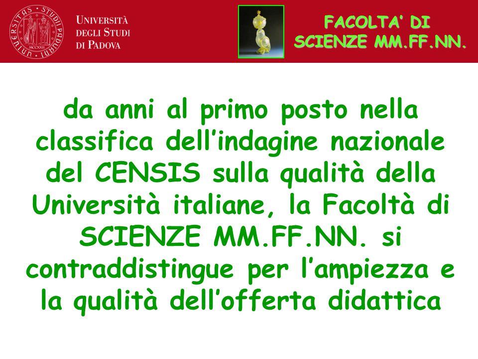 da anni al primo posto nella classifica dell'indagine nazionale del CENSIS sulla qualità della Università italiane, la Facoltà di SCIENZE MM.FF.NN. si