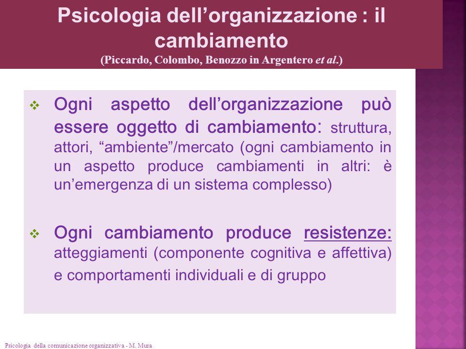 Psicologia della comunicazione organizzativa AA 2012-12 - M.